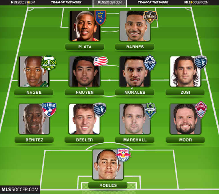 Team of the Week (Wk 9): Two Brazil-bound SKC players feature in this week's squad -