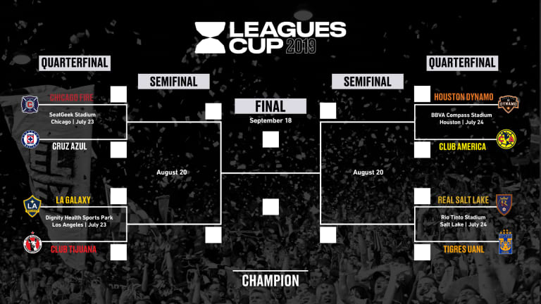 Leagues Cup expands to 16 teams in 2020 with new qualification format - https://league-mp7static.mlsdigital.net/images/LeaguesCupBracket2019-0.jpg