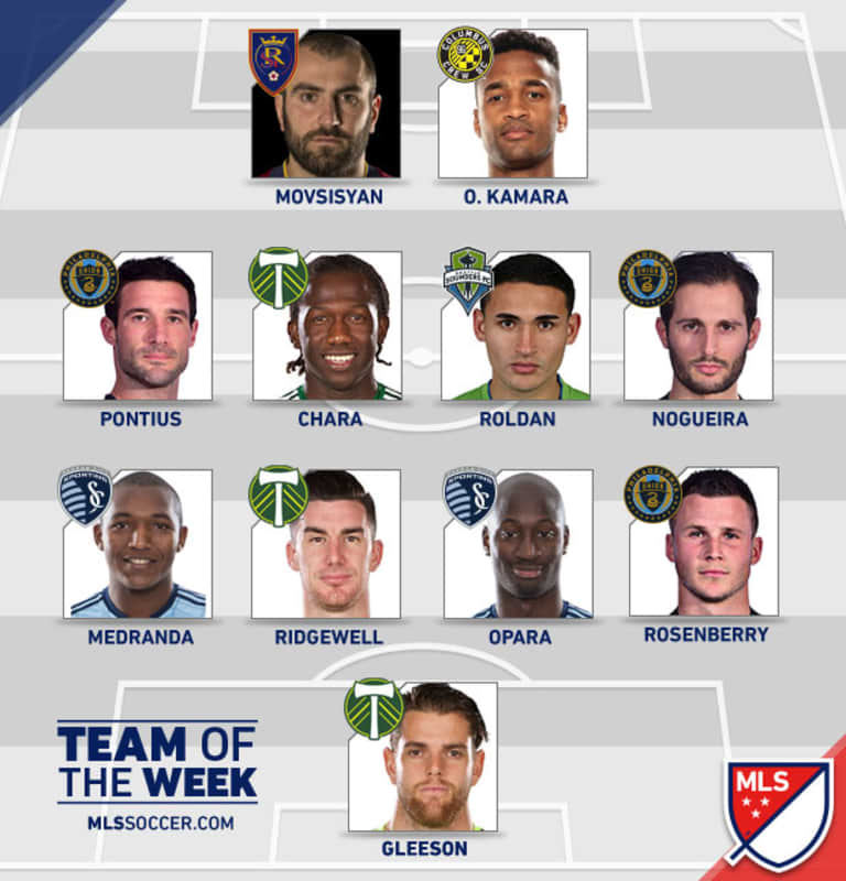 2016 Team of the Week (Wk 14): Union take control of East with another win - Week 14 Team of the Week