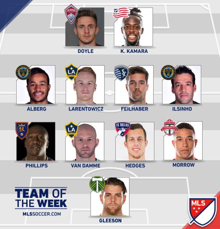 2016 Team of the Week (Wk 18): Alberg, Ilsinho lead Union rout of DC - https://league-mp7static.mlsdigital.net/images/TEAMoftheWEEK-2016-18.jpg