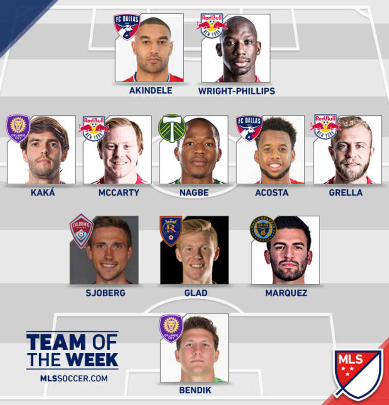 2016 Team of the Week (Wk 12): Akindele, Acosta lead Dallas to a win - https://league-mp7static.mlsdigital.net/images/TEAMoftheWEEK-2016-12.jpg
