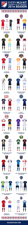 Here's every MLS kit for the 2016 season - https://league-mp7static.mlsdigital.net/images/Every-2016-Kit.jpg