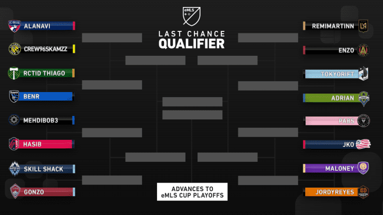 2021 eMLS Cup Bracket - https://league-mp7static.mlsdigital.net/images/LastChance-Twitter.jpg