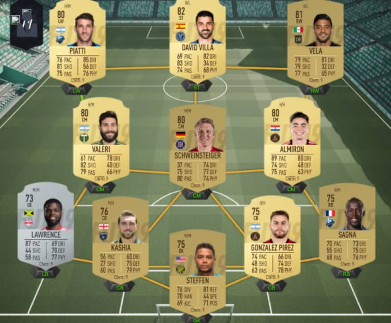 FIFA 19 Ultimate Team launch: 3 MLS starter squads to build - https://league-mp7static.mlsdigital.net/images/quality.jpg
