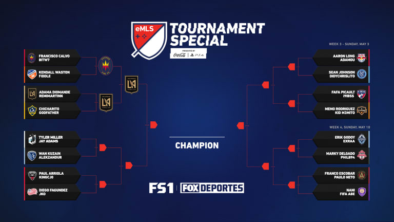 What to watch for in Episode 2 of the eMLS Tournament Special - https://league-mp7static.mlsdigital.net/images/FULLBRACKET.jpg