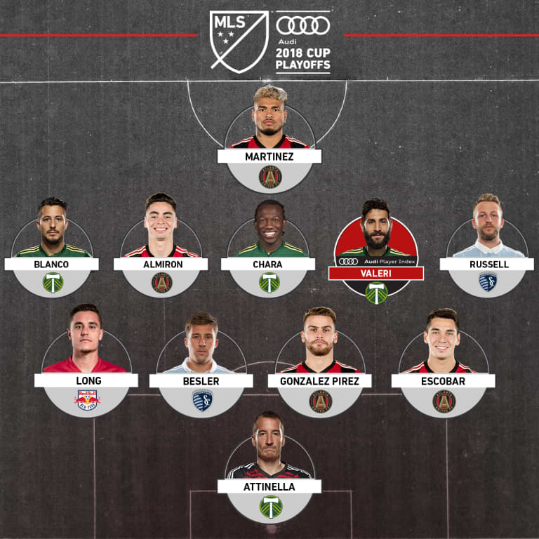 Team of the Audi 2018 MLS Cup Playoffs: Who made the postseason Best XI? - https://league-mp7static.mlsdigital.net/images/2018-1x1-Audi-TOTW-Playoffs.jpg