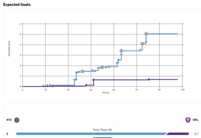 ORL Power Rankings 7-27-21