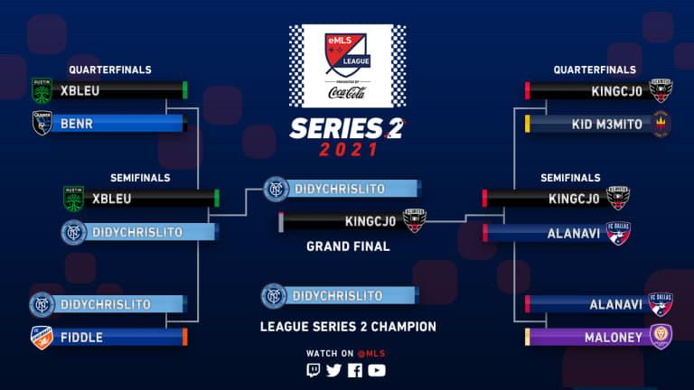 2021 eMLS League Two presented by Coca-Cola Bracket - https://league-mp7static.mlsdigital.net/images/TwitterBracket07.jpg