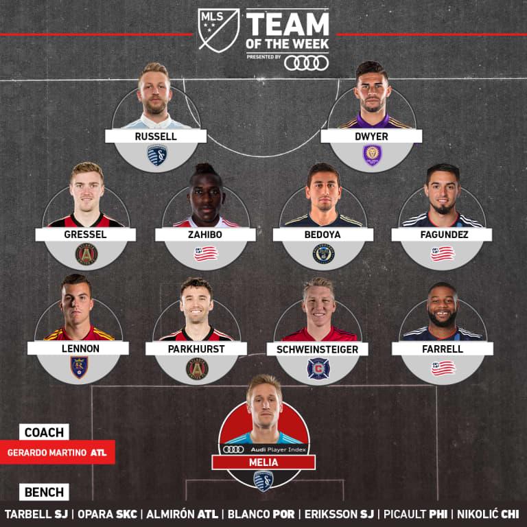 Team of the Week presented by Audi: Tim Melia steps up in Week 6 - https://league-mp7static.mlsdigital.net/images/2018-1x1-Audi-TOTW-Week-6.jpg
