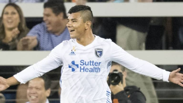 Analyzing the top 5 MLS players at every position ahead of 2020 | Greg Seltzer - https://league-mp7static.mlsdigital.net/styles/image_default/s3/images/NickLimaiso201.jpg