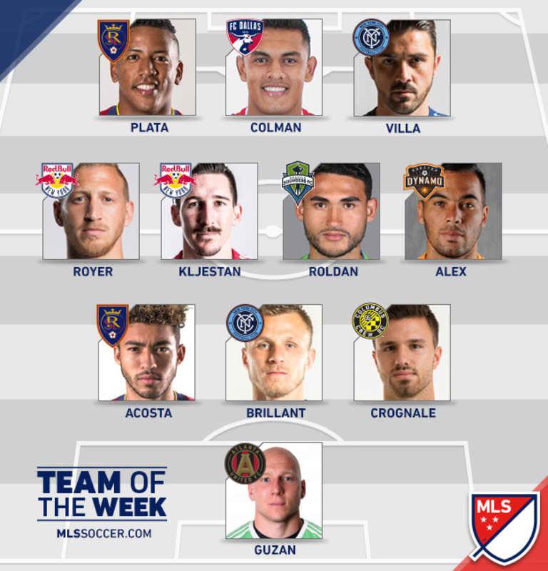2017 Team of the Week (Wk 20): Guzan shines in return, NY clubs show big - https://league-mp7static.mlsdigital.net/images/TEAMoftheWEEK-2017-20.jpg?mQaavLsARq.1PZXKB3LakJx4k.PVKajb