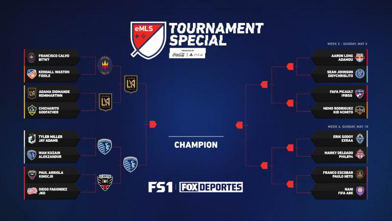 eMLS Tournament Special Episode 3: What to watch for in virtual New York, Texas derbies - https://league-mp7static.mlsdigital.net/images/FULLBRACKET_0.jpg