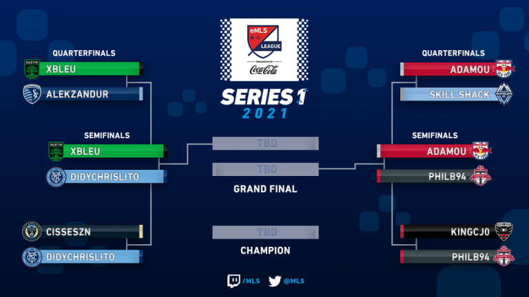 New York Red Bulls' Amadou, New York City FC's Didychrislito shine in eMLS League Series One quarterfinals - https://league-mp7static.mlsdigital.net/images/TwitterBracket.jpg?n9f7TlGliEz38pW1qvWlKjG_WKiMWXVf