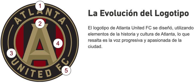 La Evolucíon