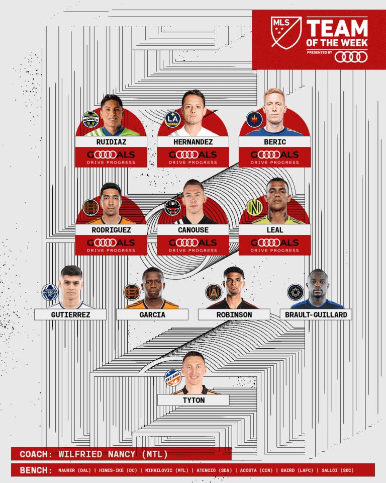 Robert Berić named to first MLS Team of the Week of 2021 -