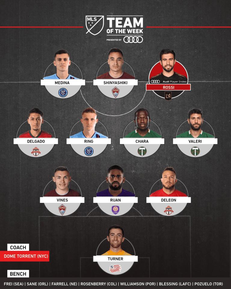 MLS Team of the Week presented by Audi | Shinyashiki, Vines & Rosenberry | Week 27 -