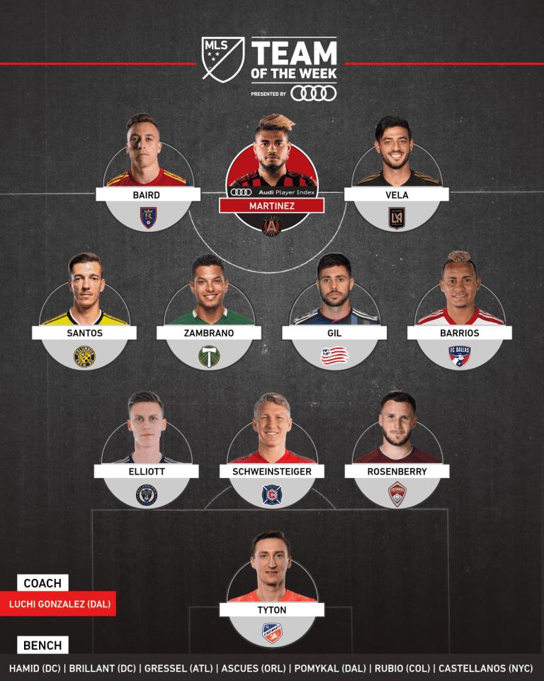 MLS Team of the Week presented by Audi | Keegan Rosenberry & Diego Rubio | Week 23 - https://colorado-mp7static.mlsdigital.net/images/mls_soccer_2018_22019-08-12_11-15-03.png