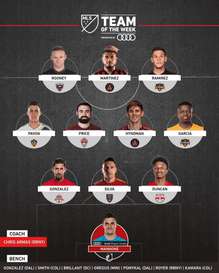 MLS Team of the Week presented by Audi | Price, Smith & Kamara | Week 29 -