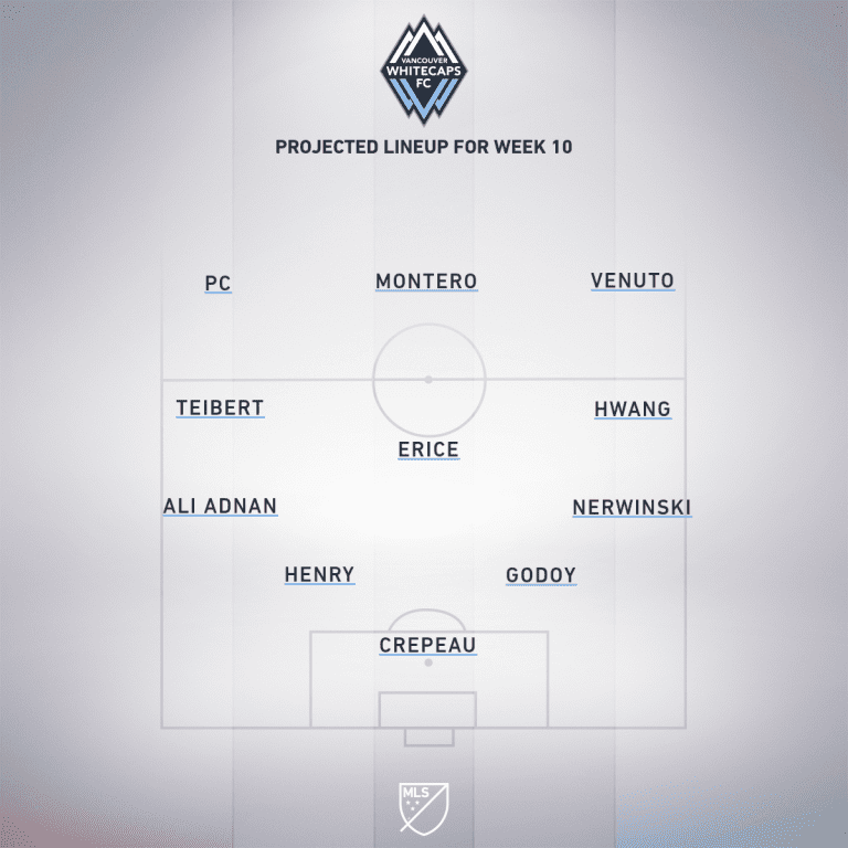 Colorado Rapids vs Vancouver Whitecaps FC | Preview | May 3, 2019 - Project Starting XI