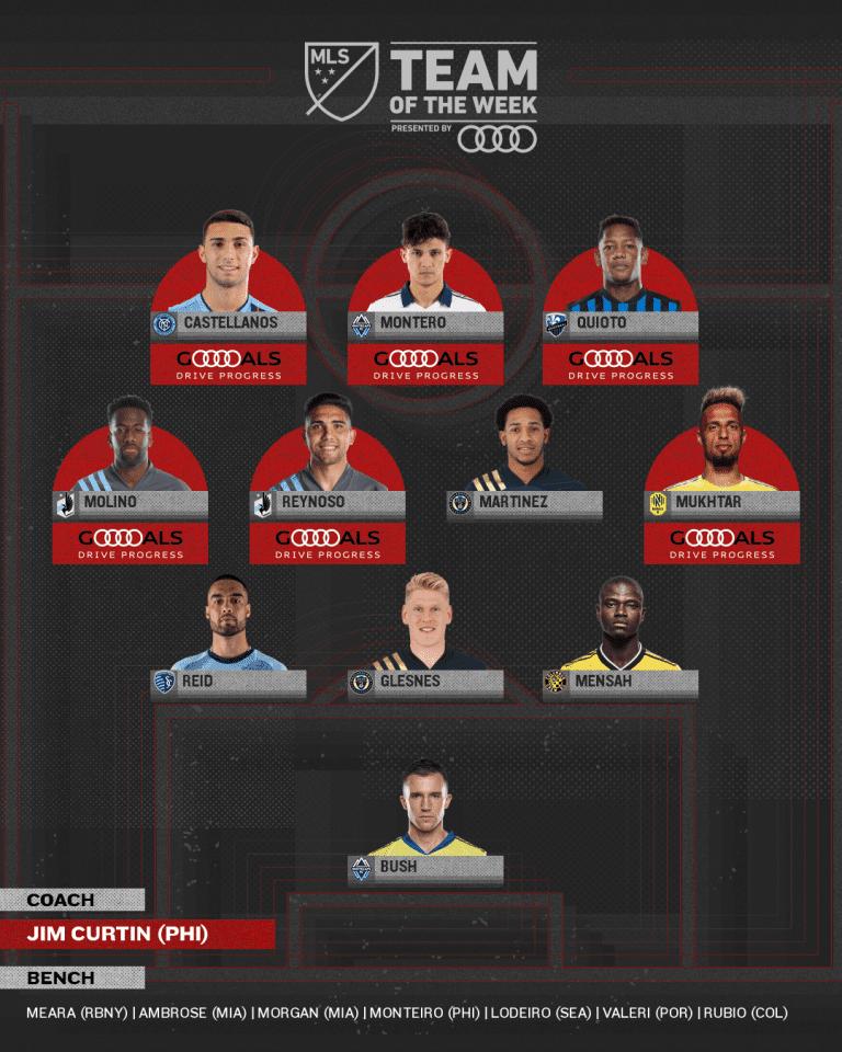 MLS Team of the Week presented by Audi | Diego Rubio | Week 24 - https://league-mp7static.mlsdigital.net/images/mls_soccer_2018_22020-11-09_11-08-56.png