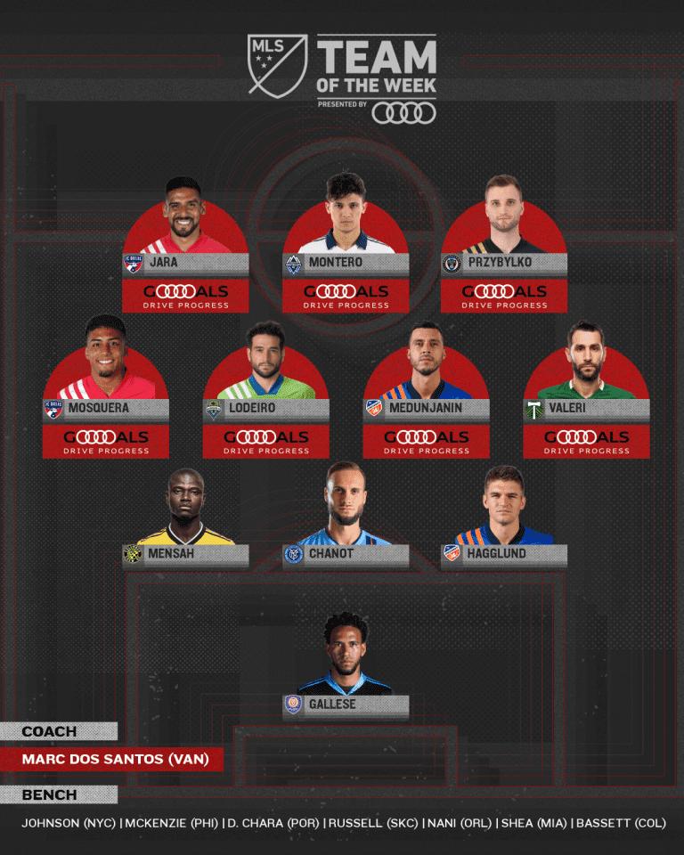 MLS Team of the Week presented by Audi   Cole Bassett   Week 12 - https://league-mp7static.mlsdigital.net/images/TOTW_Week12_Insta.png