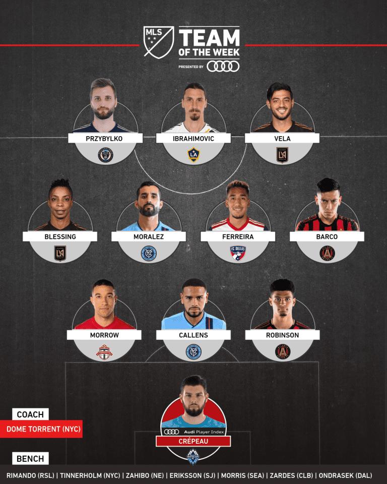 Jesus Ferreira and Zdenek Ondrasek Make It On MLS Team of the Week for Week 25 - https://league-mp7static.mlsdigital.net/images/mls_soccer_2018_22019-08-26_10-36-42.png