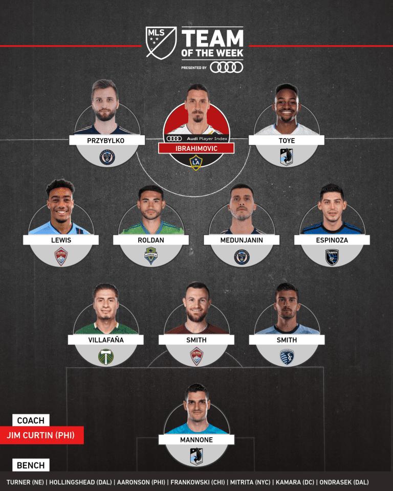 Ryan Hollingshead and Zdenek Ondrasek Make it On the Bench for MLS Team of the Week  - https://league-mp7static.mlsdigital.net/images/mls_soccer_2018_22019-09-02_10-38-14.png