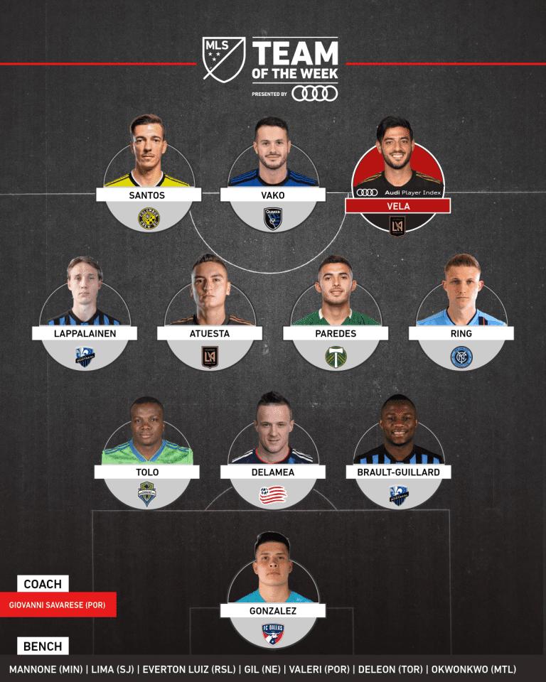 Jesse Gonzalez Named to MLS Team of the Week for Week 21  - https://league-mp7static.mlsdigital.net/images/mls_soccer_2018_22019-07-29_12-40-21.png
