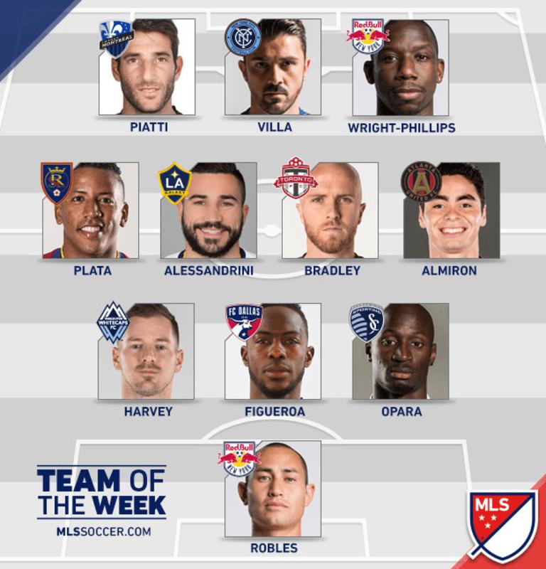 TEAM OF THE WEEK: Maynor Figueroa Featured in MLS Team of the Week for Week 16 -
