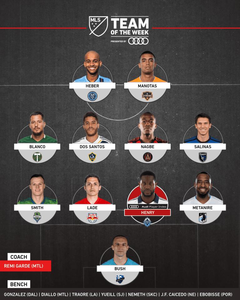 Mauro Manotas named to MLS Team of the Week for Week 9, presented by Audi -