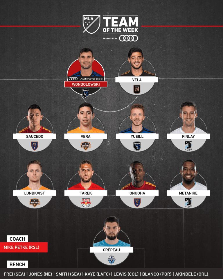 Matías Vera, Adam Lundkvist named to MLS Team of the Week presented by Audi (Week 12) -