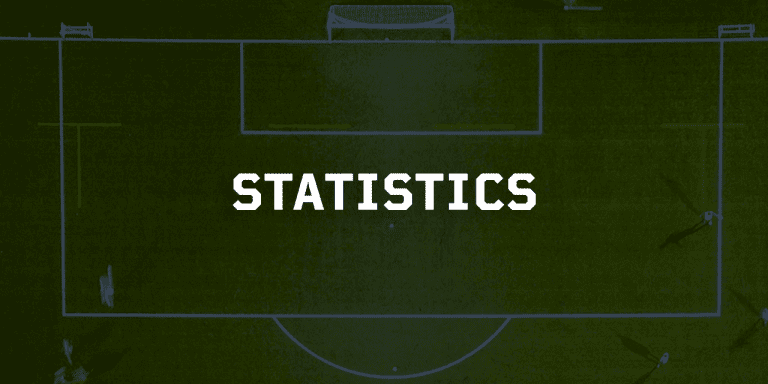 Dynamo Statistics