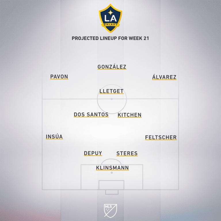 Match Preview: Portland Timbers vs. LA Galaxy   Oct. 28, 2020 - Project Starting XI