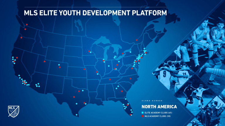 Top 95 domestic youth soccer clubs join Major League Soccer's elite player development platform  -