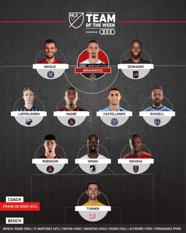 MLS Team of the Week presented by Audi   Turner honored for career-best performance -