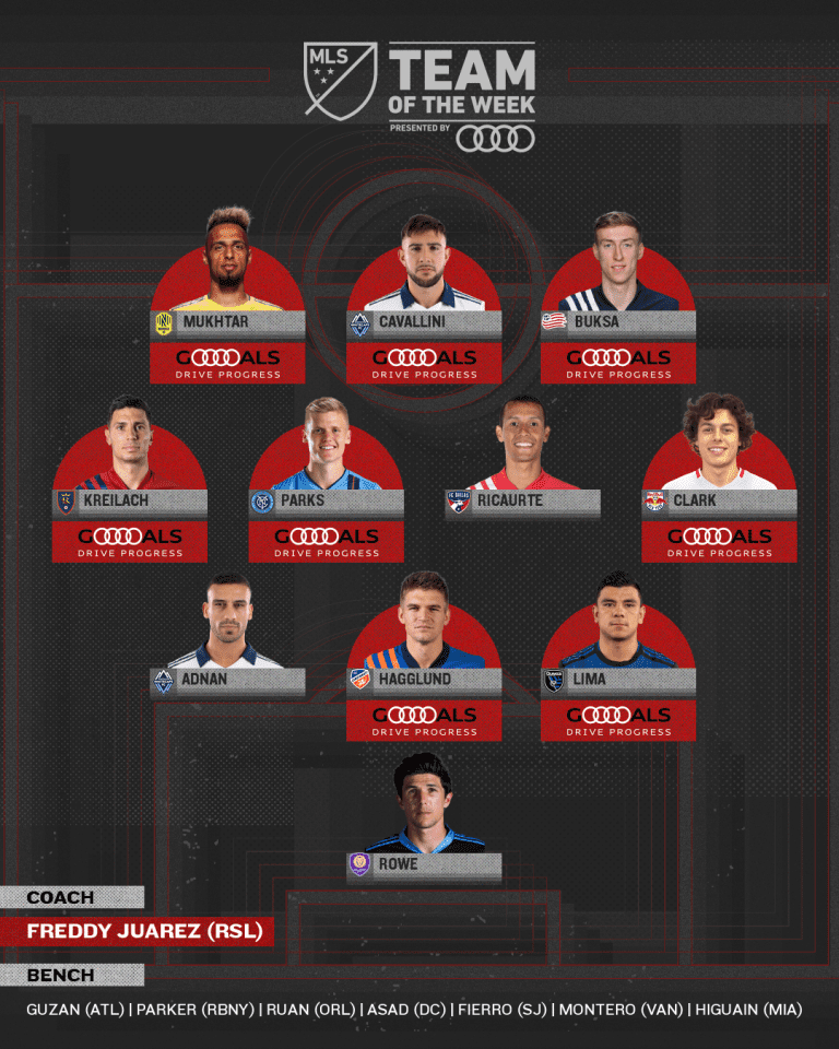 MLS Team of the Week presented by Audi | Buksa honored for role in win over Impact -