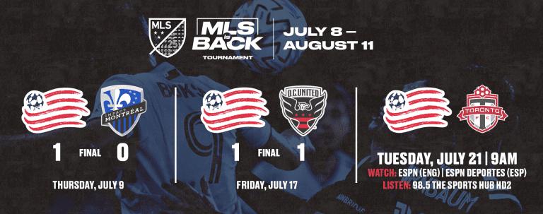 MATCHDAY GUIDE   New England Revolution vs. Toronto FC   July 21, 2020 -