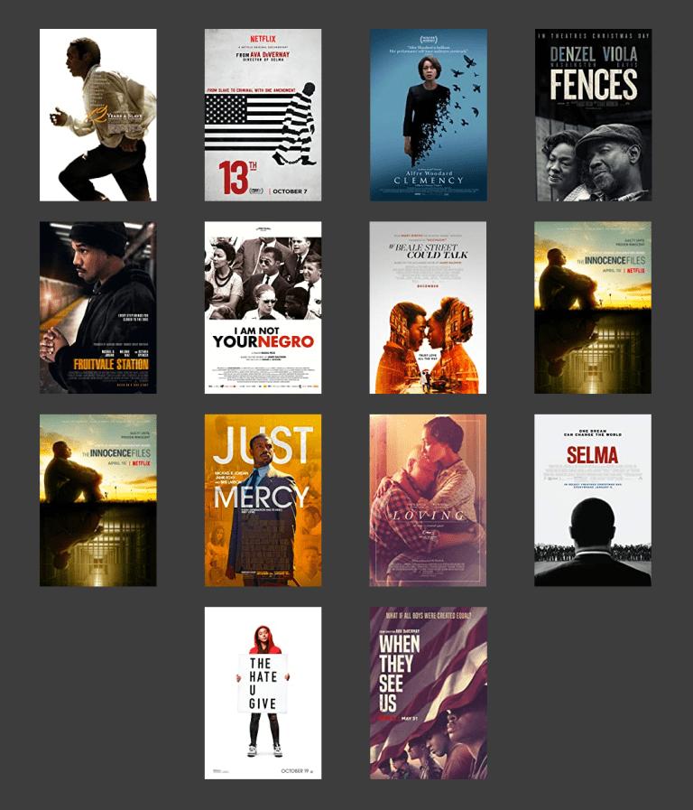 CHANGE - Movies Graphic