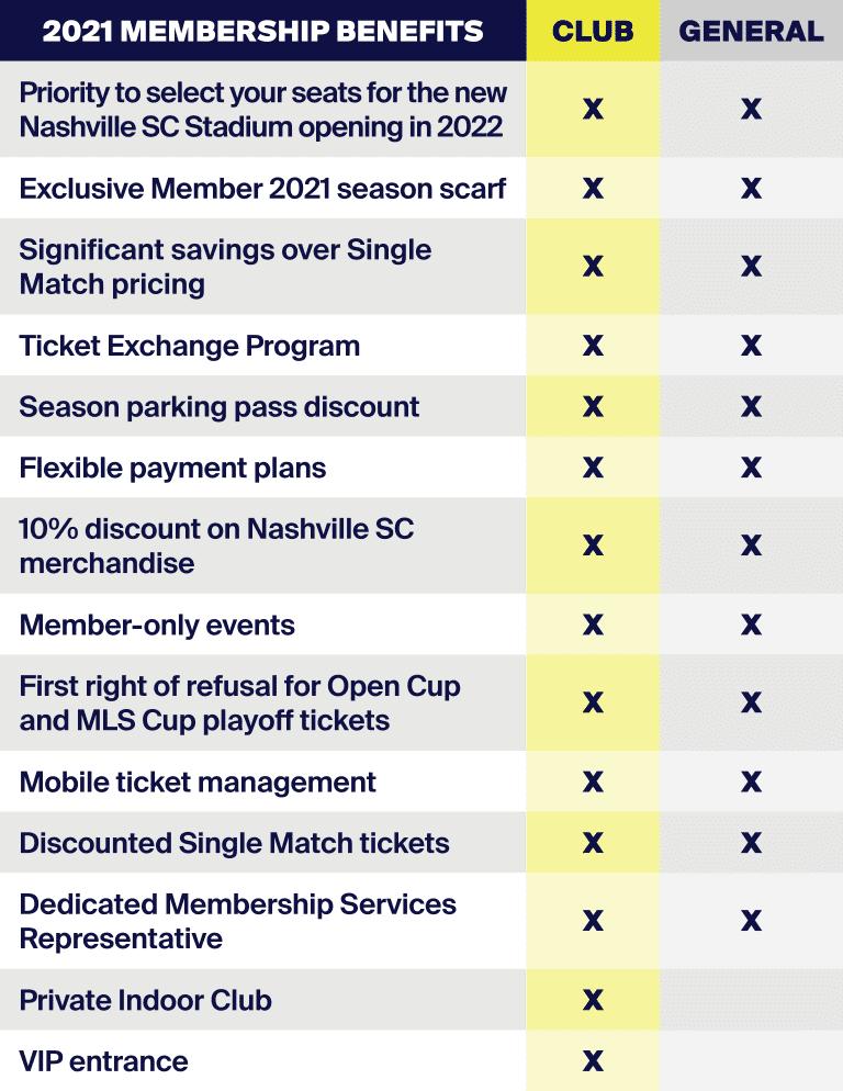 Benefits_Mobile93