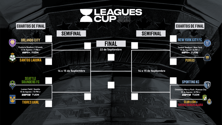 LCP21-109719 - Leagues Cup Bracket-1920x1080-Spanish-v6
