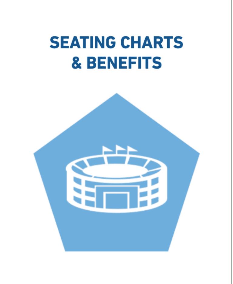Groups-SeatingChart