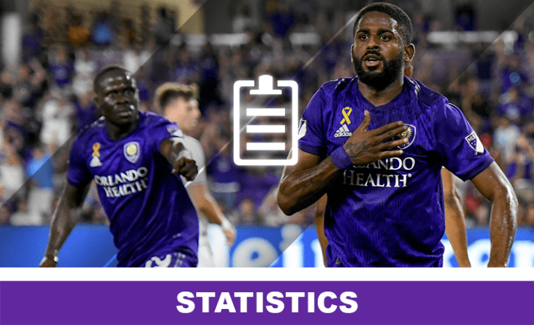 City-Stats