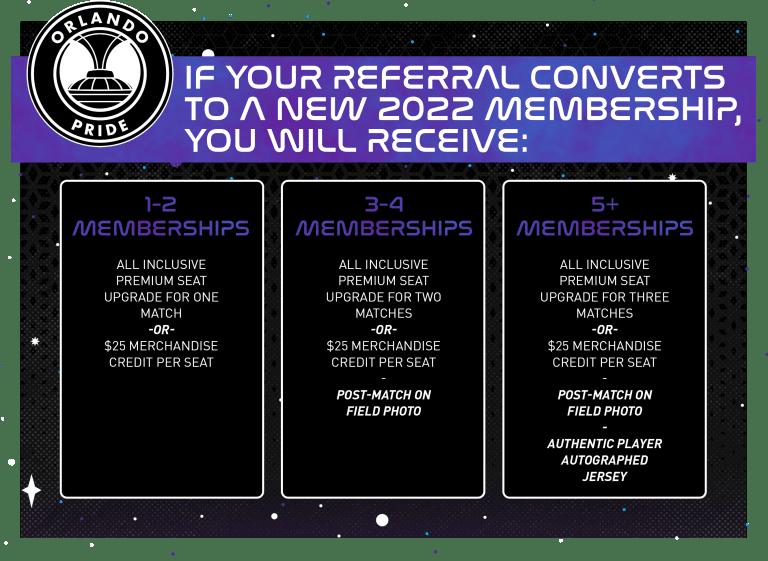 76344-2022Pride_SeasonTicketMemberHQ_MembershipPacksREV2