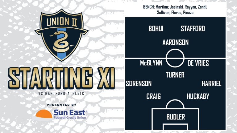 Union II vs Hartford Athletic Starting XI and Notes presented by Sun East Federal Credit Union -