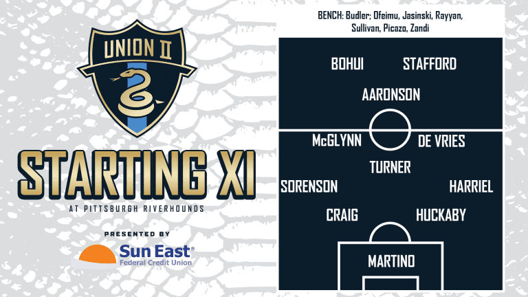 Union II at Pittsburgh Riverhounds Starting XI and Notes presented by Sun East Federal Credit Union -