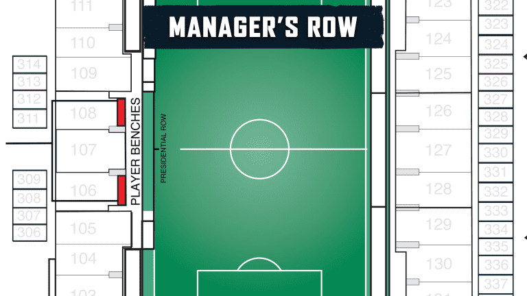 MANAGER'S ROW