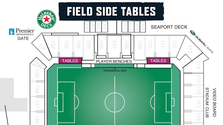 FIELD SIDE TABLES