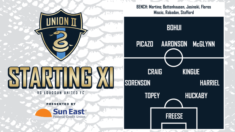 Union II vs. Loudoun United FC Starting XI and Notes presented by Sun East Federal Credit Union -