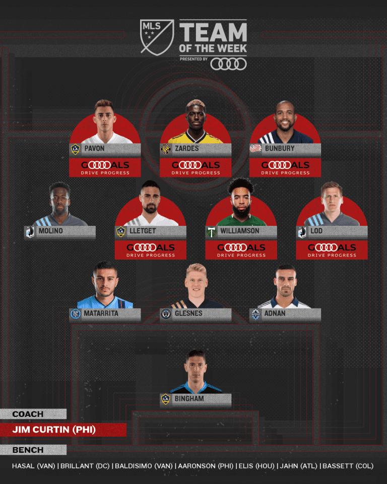 Timbers midfielder Eryk Williamson named to MLS Team of the Week (Wk 10) - https://league-mp7static.mlsdigital.net/images/TOTW_2020Week10_Insta.png