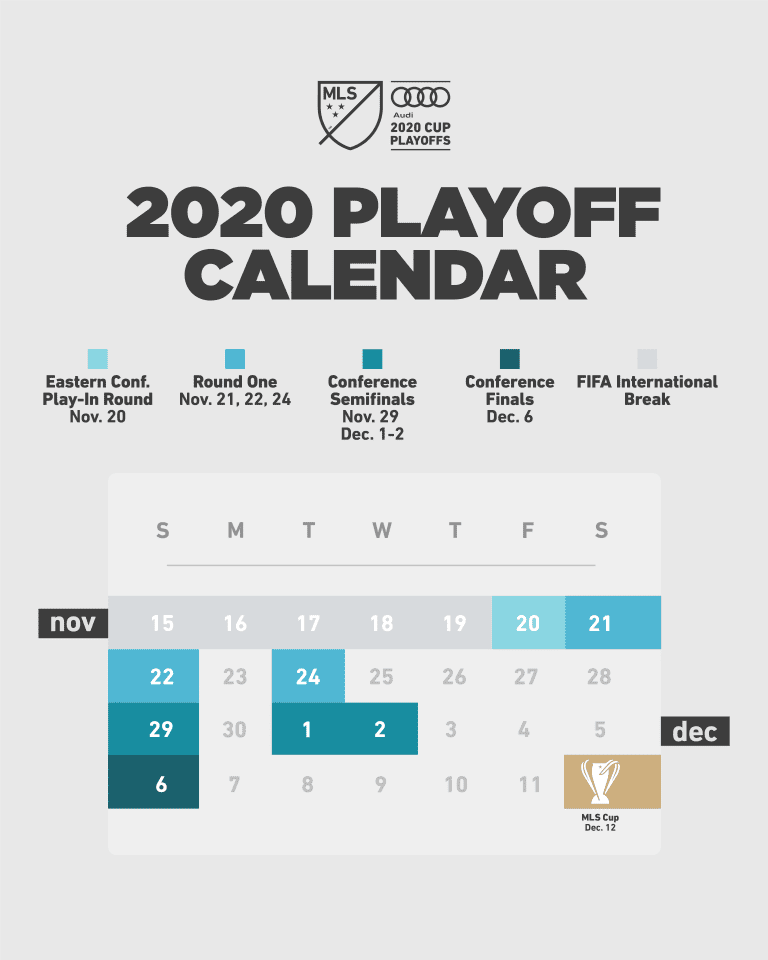 Audi 2020 MLS Cup Playoffs: Match schedule, dates, times and TV - https://league-mp7static.mlsdigital.net/images/2020-MLSPlayoff_Schedule-1080x1350.png